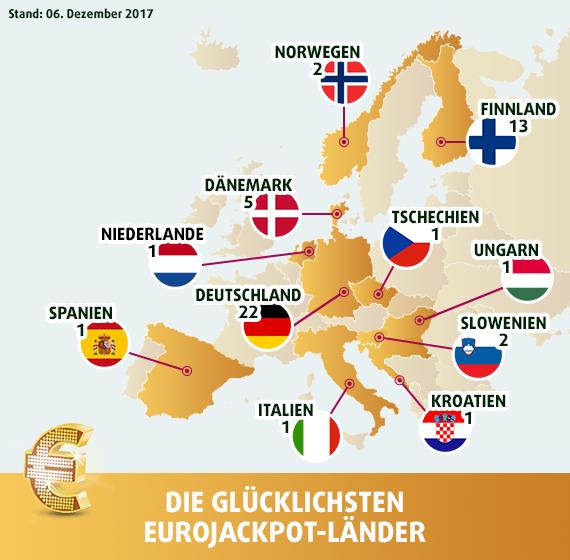 Meistgezogene Eurojackpot