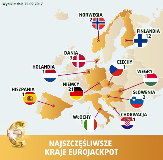 Euro-Jackpot.Org